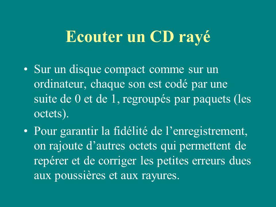 Un disque compact de bonne qualité contient facilement 500 000 erreurs.