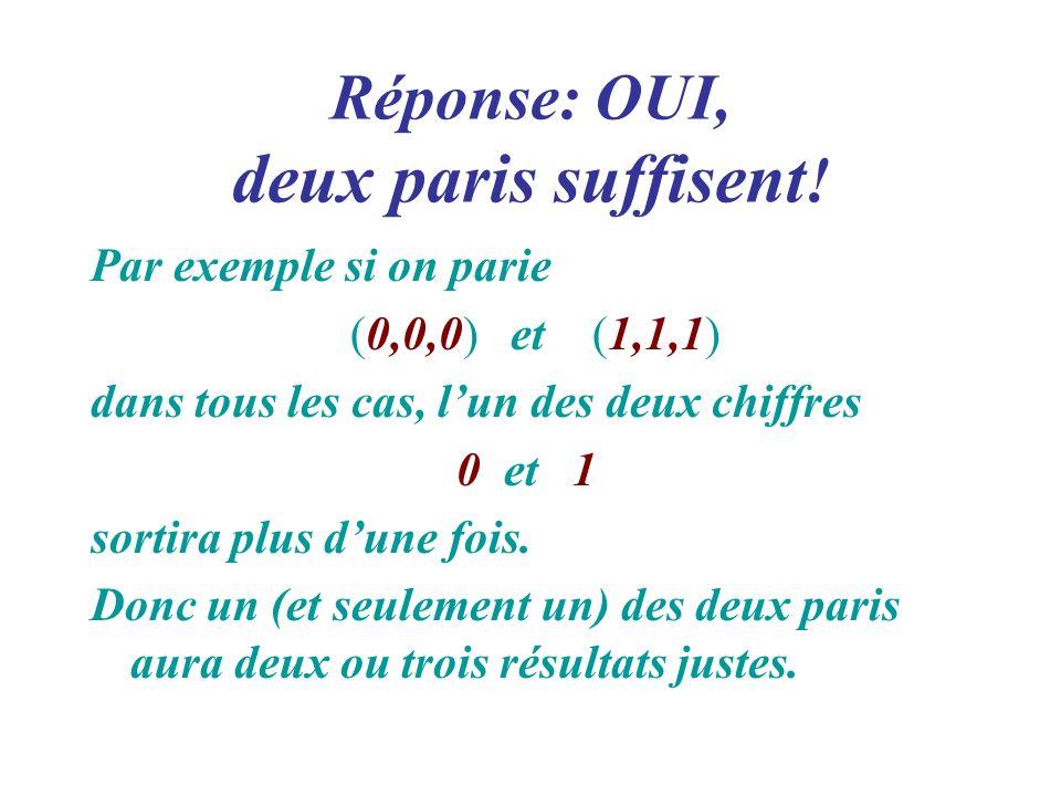 Réponse: OUI, deux paris suffisent ! Par exemple si on parie (0,0,0) et (1,1,1) dans tous les cas, lun des deux chiffres 0 et 1 sortira plus dune fois
