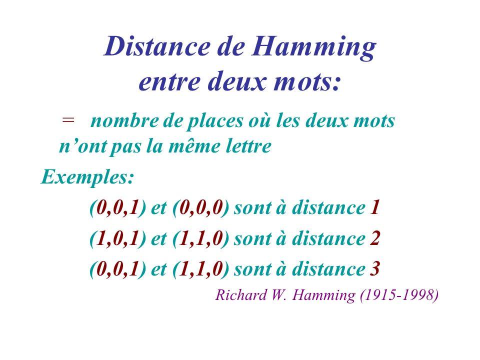 Distance de Hamming entre deux mots: = nombre de places où les deux mots nont pas la même lettre Exemples: (0,0,1) et (0,0,0) sont à distance 1 (1,0,1