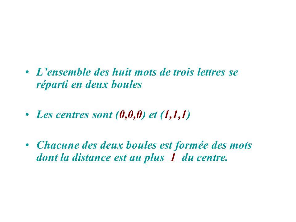 Lensemble des huit mots de trois lettres se réparti en deux boules Les centres sont (0,0,0) et (1,1,1) Chacune des deux boules est formée des mots don