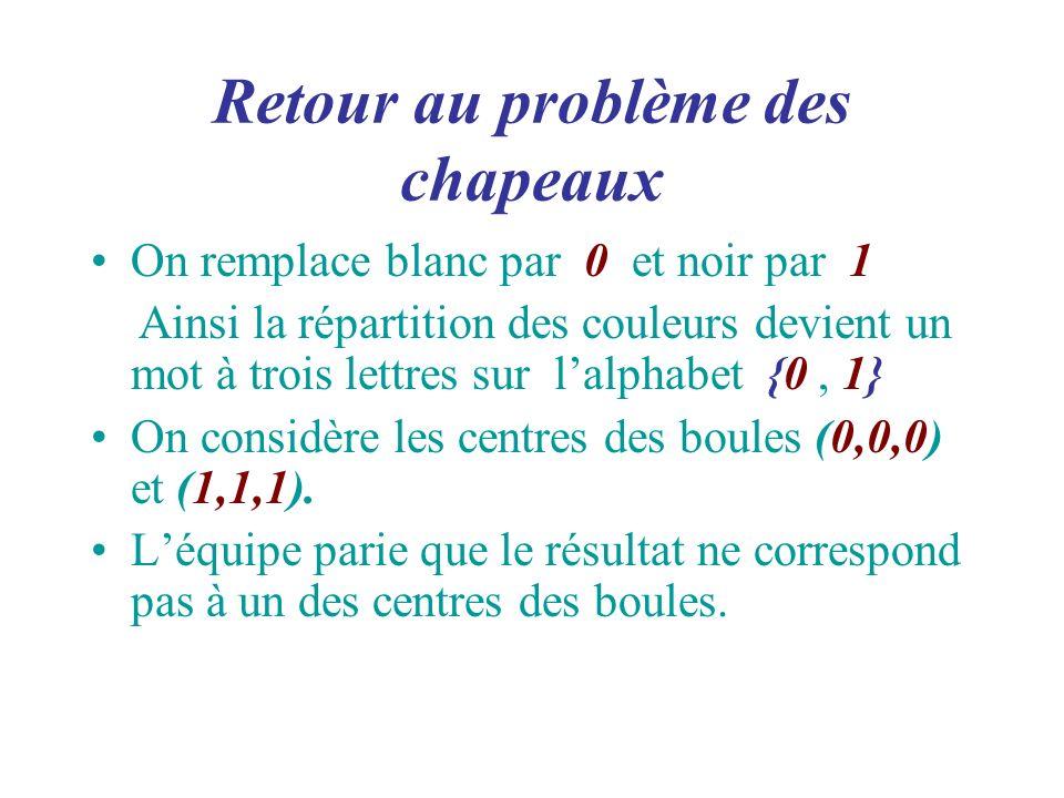 Retour au problème des chapeaux On remplace blanc par 0 et noir par 1 Ainsi la répartition des couleurs devient un mot à trois lettres sur lalphabet {