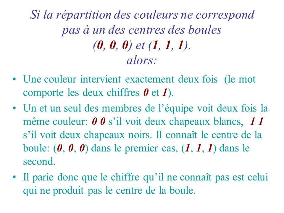 Si la répartition des couleurs ne correspond pas à un des centres des boules (0, 0, 0) et (1, 1, 1). alors: Une couleur intervient exactement deux foi