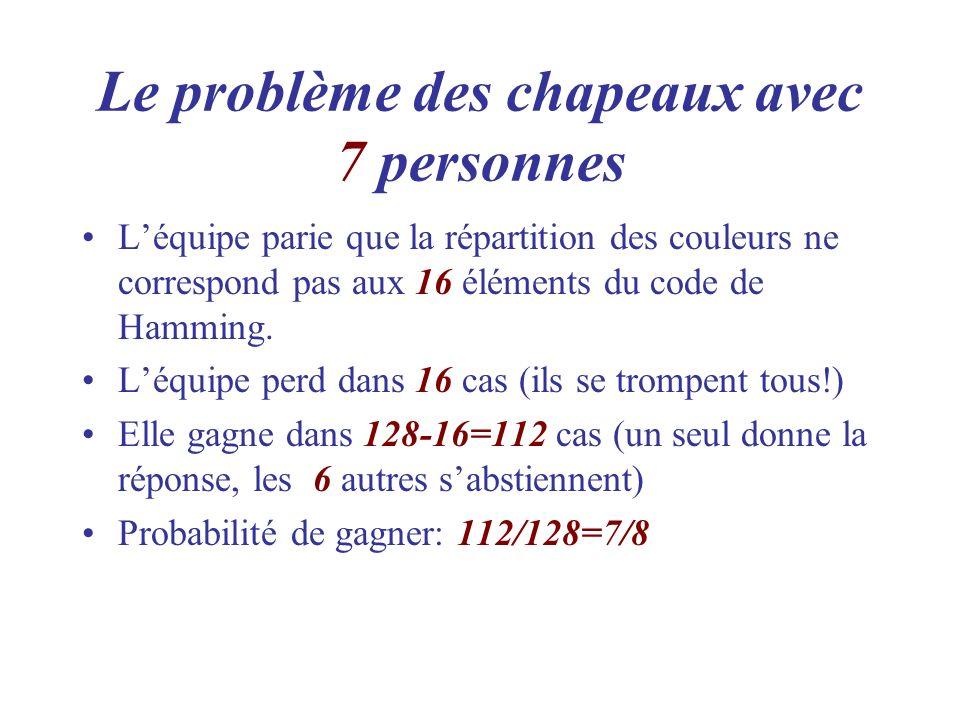 Le problème des chapeaux avec 7 personnes Léquipe parie que la répartition des couleurs ne correspond pas aux 16 éléments du code de Hamming. Léquipe