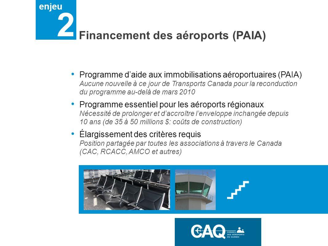 enjeu 2 Financement des aéroports (PAIA) Programme daide aux immobilisations aéroportuaires (PAIA) Aucune nouvelle à ce jour de Transports Canada pour la reconduction du programme au-delà de mars 2010 Programme essentiel pour les aéroports régionaux Nécessité de prolonger et daccroître lenveloppe inchangée depuis 10 ans (de 35 à 50 millions $: coûts de construction) Élargissement des critères requis Position partagée par toutes les associations à travers le Canada (CAC, RCACC, AMCO et autres)