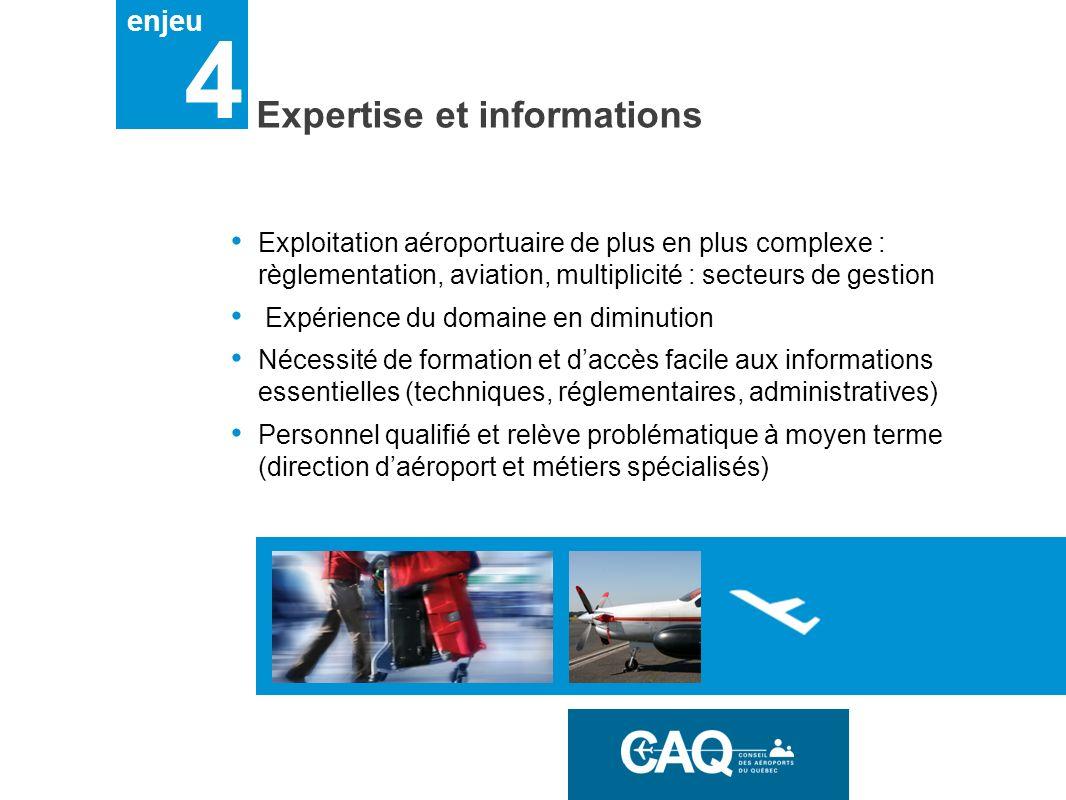 enjeu 4 Expertise et informations Exploitation aéroportuaire de plus en plus complexe : règlementation, aviation, multiplicité : secteurs de gestion E
