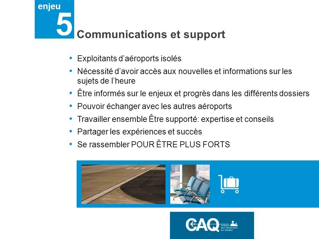 enjeu 5 Communications et support Exploitants daéroports isolés Nécessité davoir accès aux nouvelles et informations sur les sujets de lheure Être inf