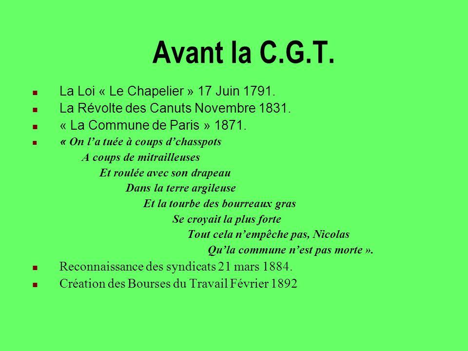 La Loi « Le Chapelier » 17 Juin 1791.La Révolte des Canuts Novembre 1831.