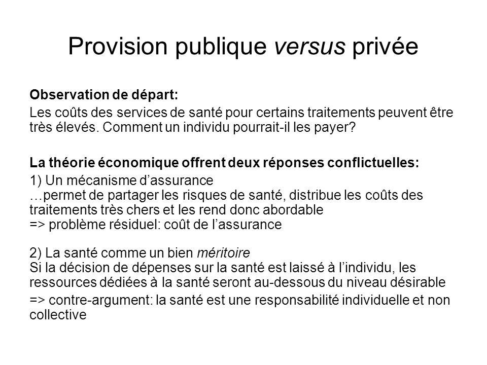 Provision publique versus privée Observation de départ: Les coûts des services de santé pour certains traitements peuvent être très élevés.