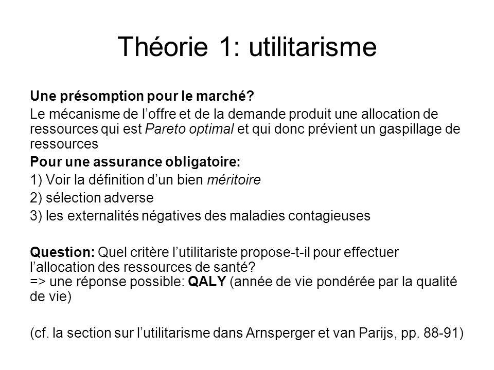 Théorie 1: utilitarisme Une présomption pour le marché.