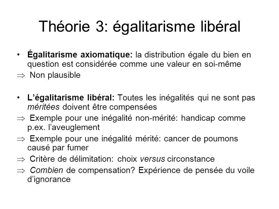 Théorie 3: égalitarisme libéral Égalitarisme axiomatique: la distribution égale du bien en question est considérée comme une valeur en soi-même Non plausible Légalitarisme libéral: Toutes les inégalités qui ne sont pas méritées doivent être compensées Exemple pour une inégalité non-mérité: handicap comme p.ex.