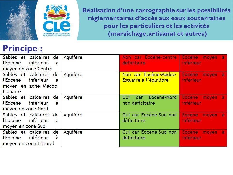 Principe : Réalisation dune cartographie sur les possibilités réglementaires daccès aux eaux souterraines pour les particuliers et les activités (maraîchage, artisanat et autres)