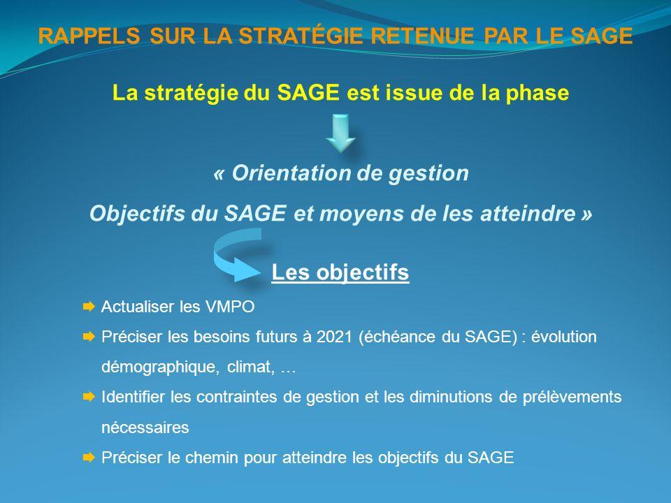 RAPPELS SUR LA STRATÉGIE RETENUE PAR LE SAGE La stratégie du SAGE est issue de la phase « Orientation de gestion Objectifs du SAGE et moyens de les at