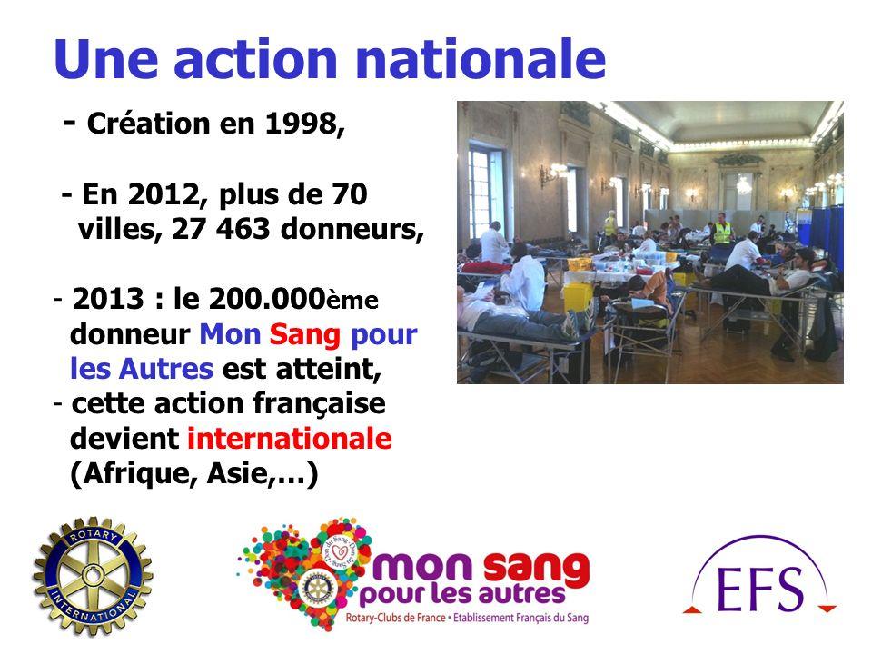 Une action nationale - Création en 1998, - En 2012, plus de 70 villes, 27 463 donneurs, - 2013 : le 200.000 ème donneur Mon Sang pour les Autres est atteint, - cette action française devient internationale (Afrique, Asie,…)