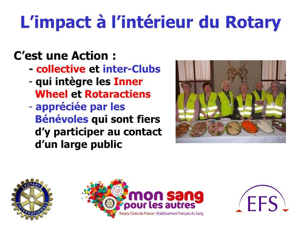 Limpact à lintérieur du Rotary Cest une Action : - collective et inter-Clubs - qui intègre les Inner Wheel et Rotaractiens - appréciée par les Bénévoles qui sont fiers dy participer au contact dun large public