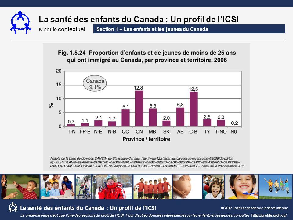 La santé des enfants du Canada : Un profil de lICSI Module contextuel La santé des enfants du Canada : Un profil de lICSI © 2012 Institut canadien de