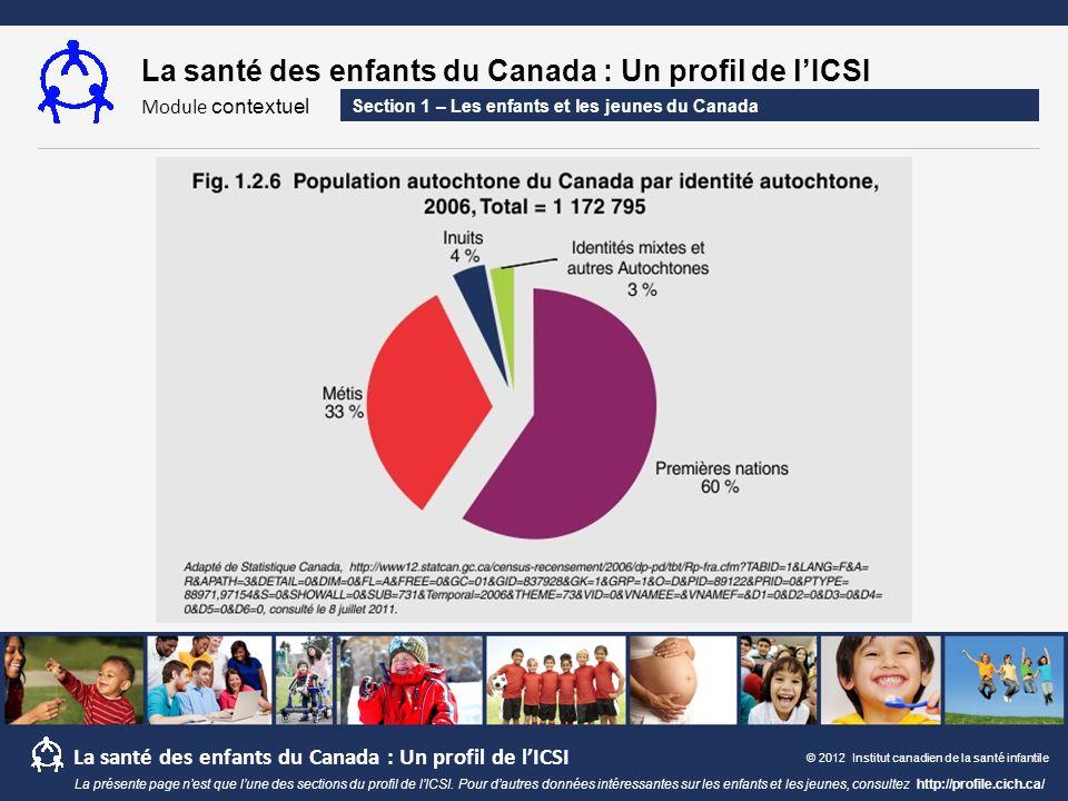 La santé des enfants du Canada : Un profil de lICSI Module contextuel La santé des enfants du Canada : Un profil de lICSI © 2012 Institut canadien de la santé infantile La présente page nest que lune des sections du profil de lICSI.