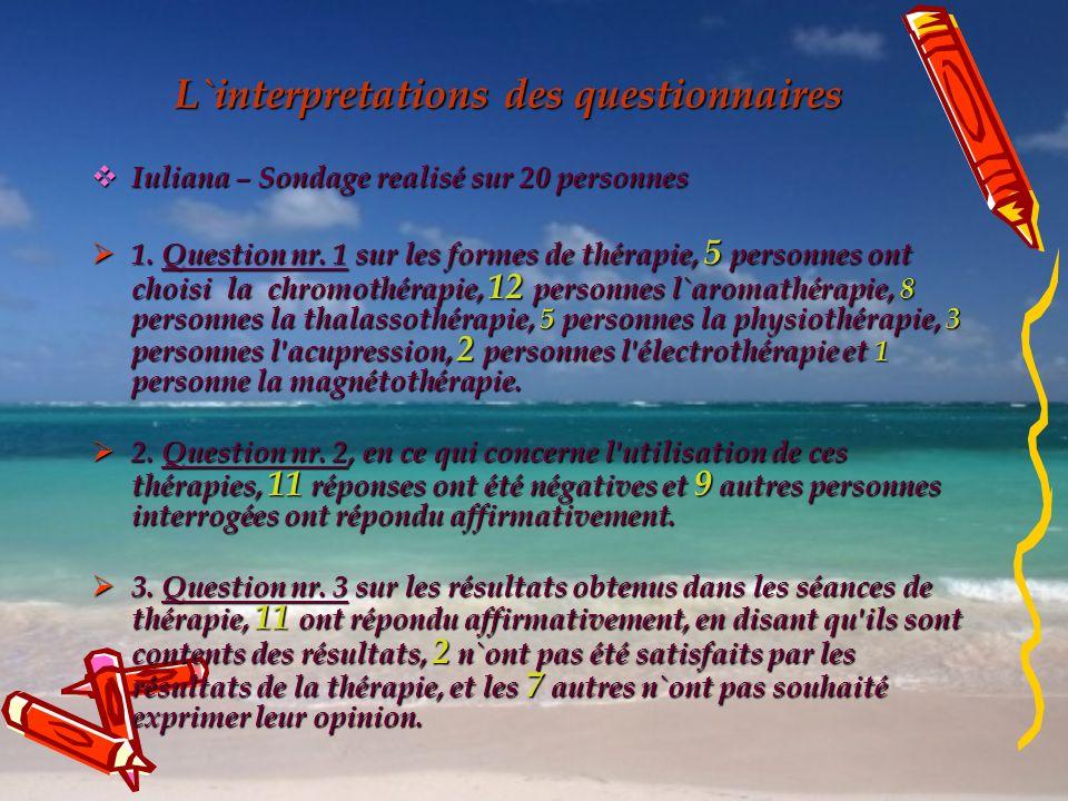 L`interpretations des questionnaires Iuliana – Sondage realisé sur 20 personnes Iuliana – Sondage realisé sur 20 personnes 1.