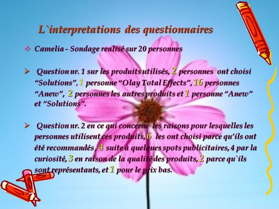 L`interpretations des questionnaires Camelia - Sondage realisé sur 20 personnes Camelia - Sondage realisé sur 20 personnes Question nr.