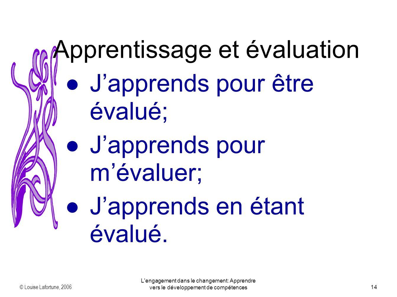 © Louise Lafortune, 2006 L engagement dans le changement: Apprendre vers le développement de compétences14 Japprends pour être évalué; Japprends pour mévaluer; Japprends en étant évalué.