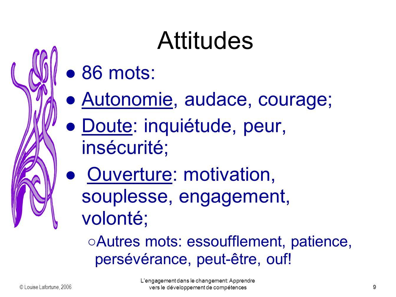 © Louise Lafortune, 2006 L engagement dans le changement: Apprendre vers le développement de compétences9 86 mots: Autonomie, audace, courage; Doute: inquiétude, peur, insécurité; Ouverture: motivation, souplesse, engagement, volonté; Autres mots: essoufflement, patience, persévérance, peut-être, ouf.