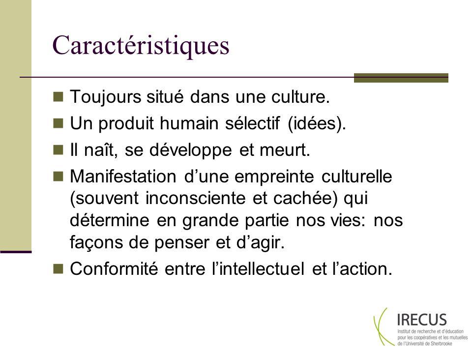 Caractéristiques Toujours situé dans une culture.Un produit humain sélectif (idées).