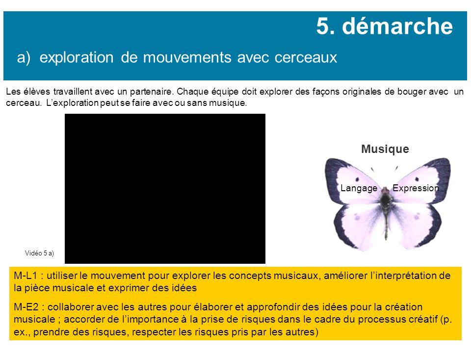 5.démarche a) exploration de mouvements avec cerceaux Les élèves travaillent avec un partenaire.