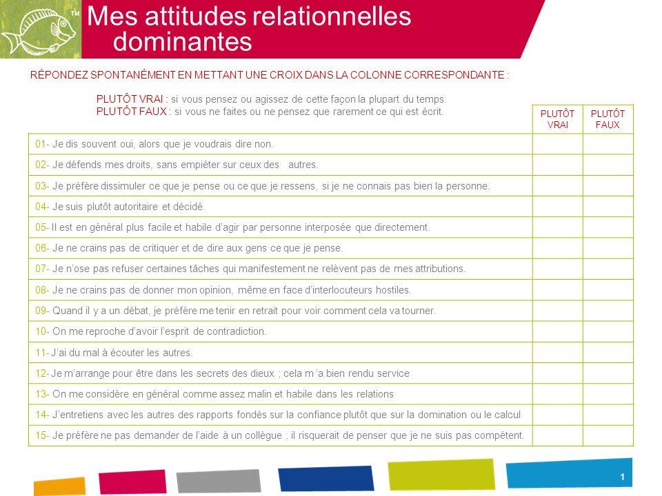 1 Mes attitudes relationnelles dominantes RÉPONDEZ SPONTANÉMENT EN METTANT UNE CROIX DANS LA COLONNE CORRESPONDANTE : PLUTÔT VRAI : si vous pensez ou