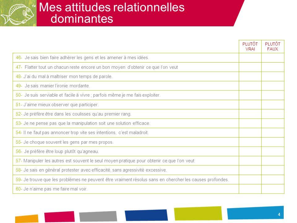 4 Mes attitudes relationnelles dominantes PLUTÔT VRAI PLUTÔT FAUX 46- Je sais bien faire adhérer les gens et les amener à mes idées. 47- Flatter tout