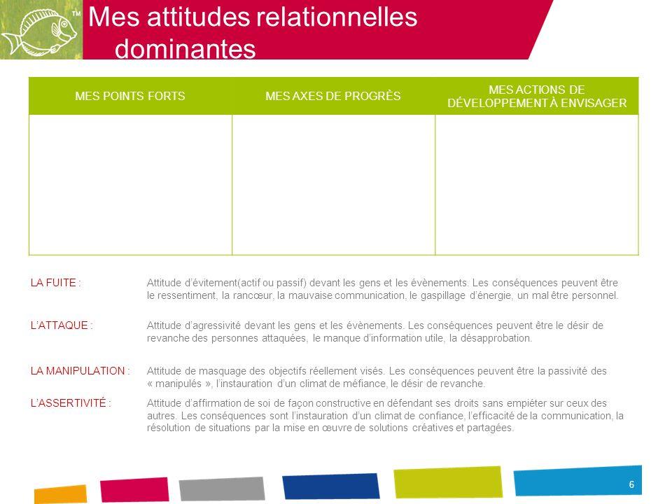 6 Mes attitudes relationnelles dominantes MES POINTS FORTSMES AXES DE PROGRÈS MES ACTIONS DE DÉVELOPPEMENT À ENVISAGER LA FUITE :Attitude dévitement(a