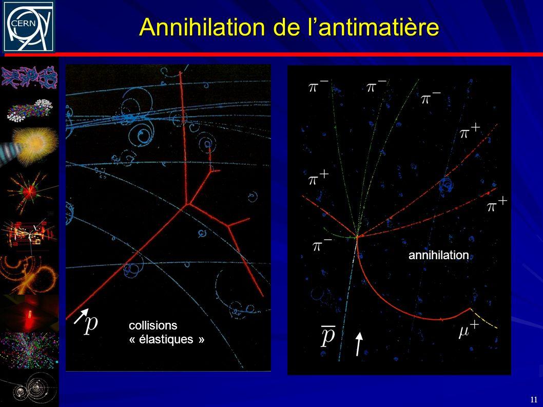Annihilation de lantimatière 11 collisions « élastiques » annihilation