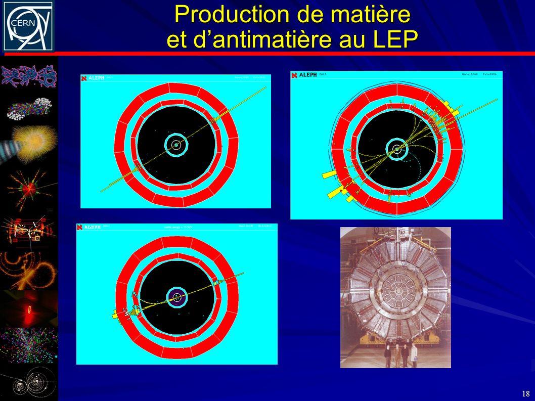 Production de matière et dantimatière au LEP 18