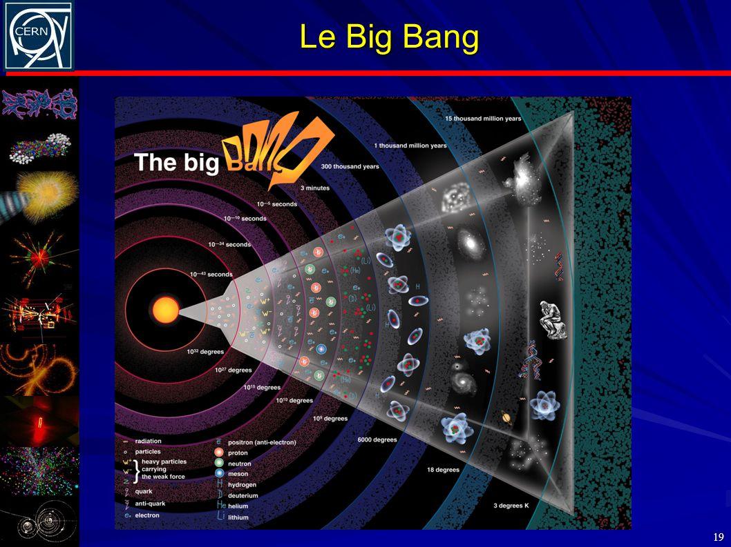 Le Big Bang 19