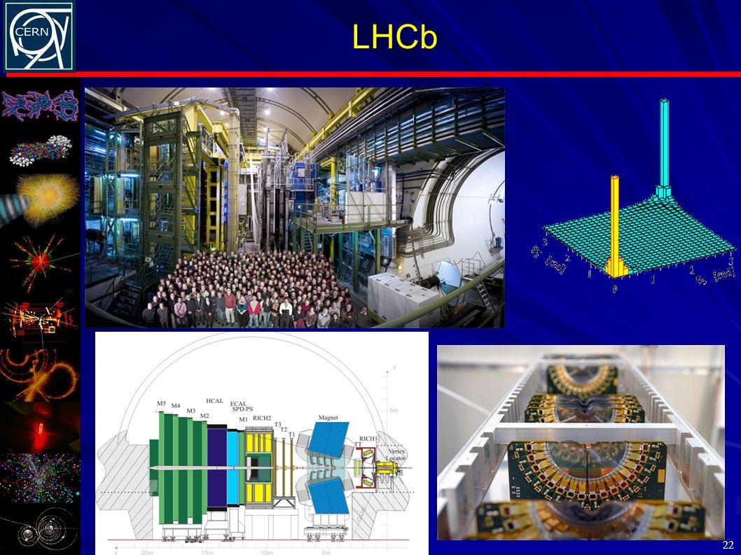 LHCb 22