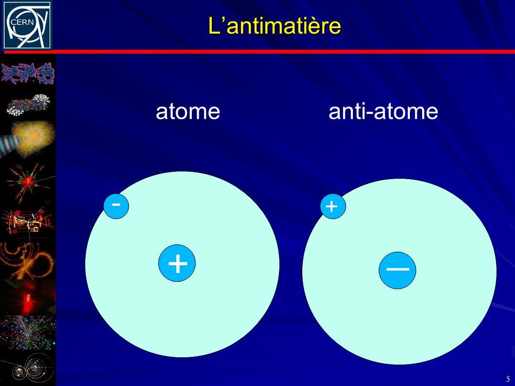 Lantimatière 5 anti-atome + - _ + atome