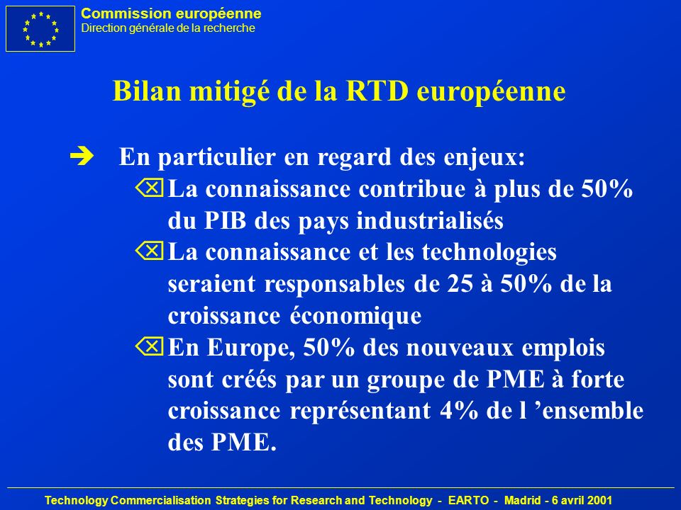 Commission européenne Direction générale de la recherche Technology Commercialisation Strategies for Research and Technology - EARTO - Madrid - 6 avri