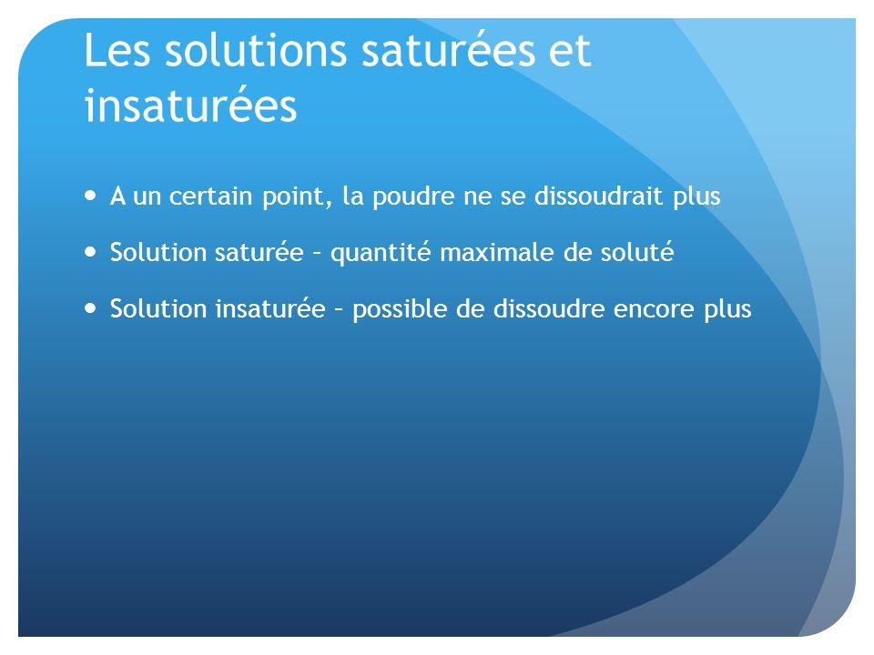 Les solutions saturées et insaturées A un certain point, la poudre ne se dissoudrait plus Solution saturée – quantité maximale de soluté Solution insa