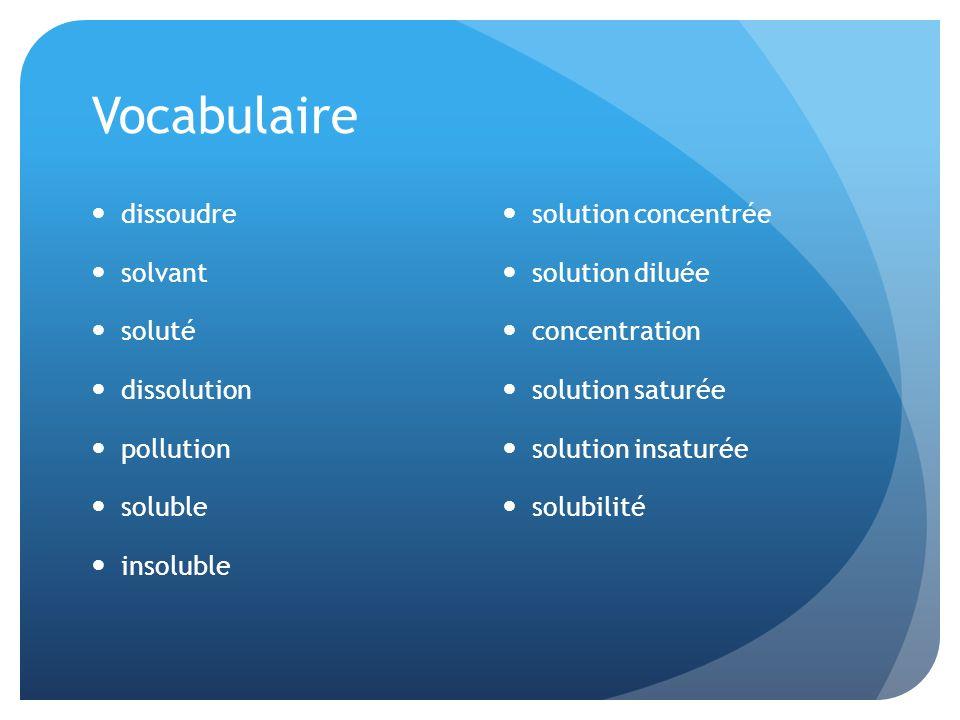 Vocabulaire dissoudre solvant soluté dissolution pollution soluble insoluble solution concentrée solution diluée concentration solution saturée soluti