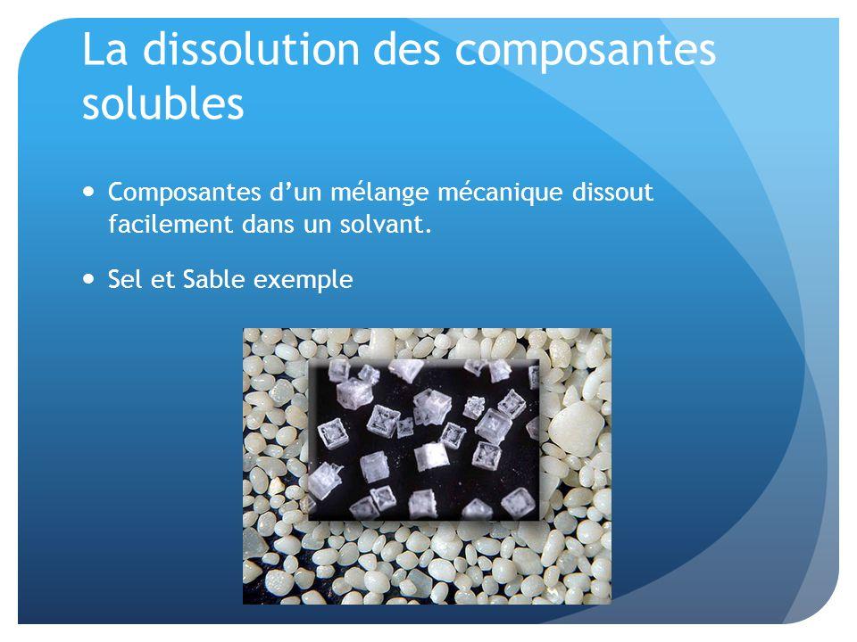 La dissolution des composantes solubles Composantes dun mélange mécanique dissout facilement dans un solvant. Sel et Sable exemple