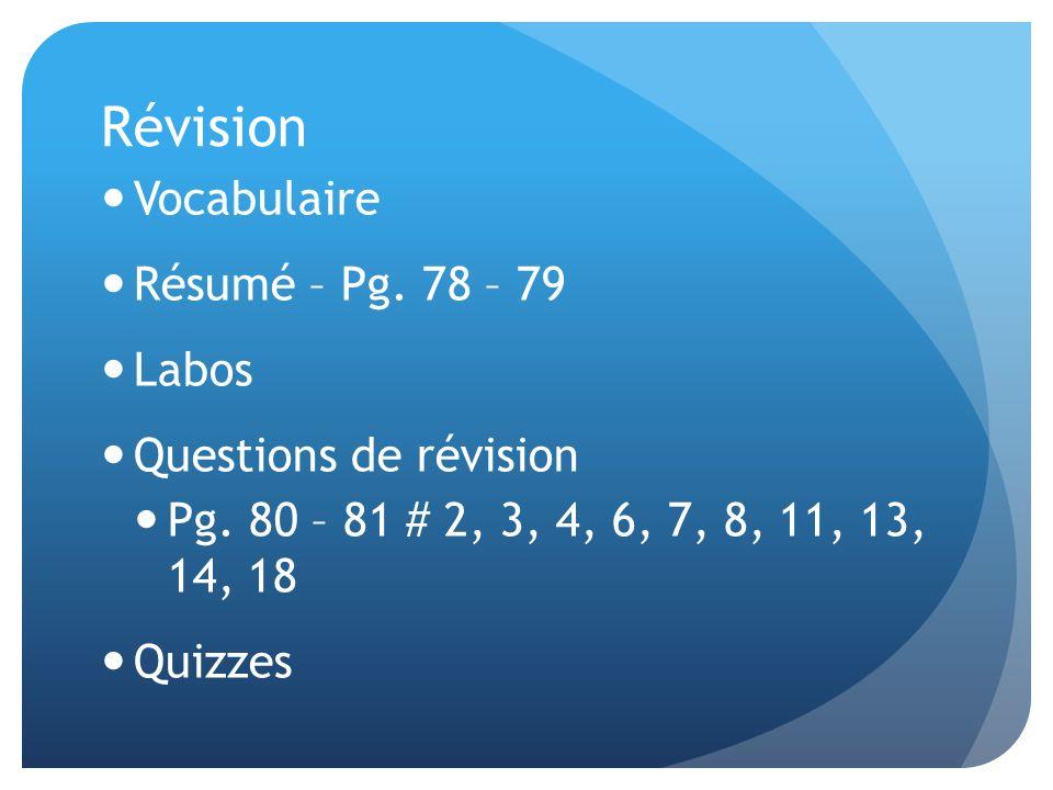 Révision Vocabulaire Résumé – Pg. 78 – 79 Labos Questions de révision Pg. 80 – 81 # 2, 3, 4, 6, 7, 8, 11, 13, 14, 18 Quizzes