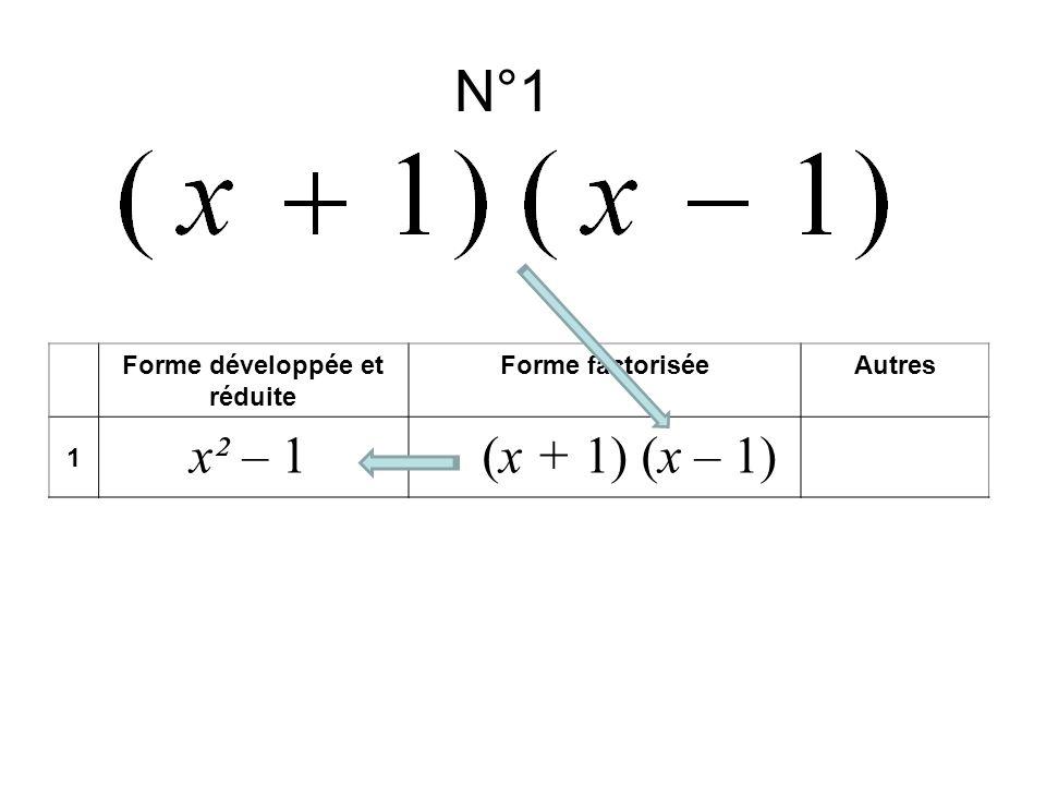 N°1 Forme développée et réduite Forme factoriséeAutres 1 x² – 1(x + 1) (x – 1)