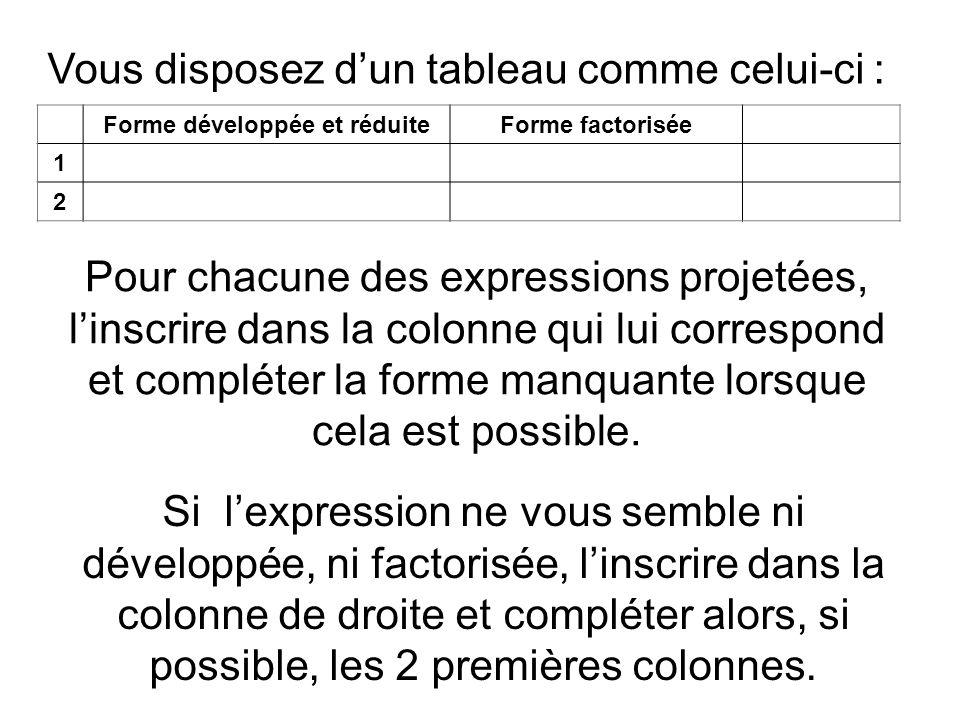 Pour chacune des expressions projetées, linscrire dans la colonne qui lui correspond et compléter la forme manquante lorsque cela est possible. Forme