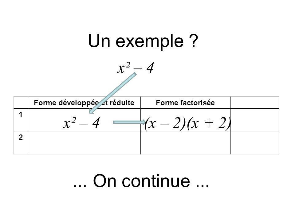 Un exemple ? x² – 4 Forme développée et réduiteForme factorisée 1 2... On continue... x² – 4(x – 2)(x + 2)