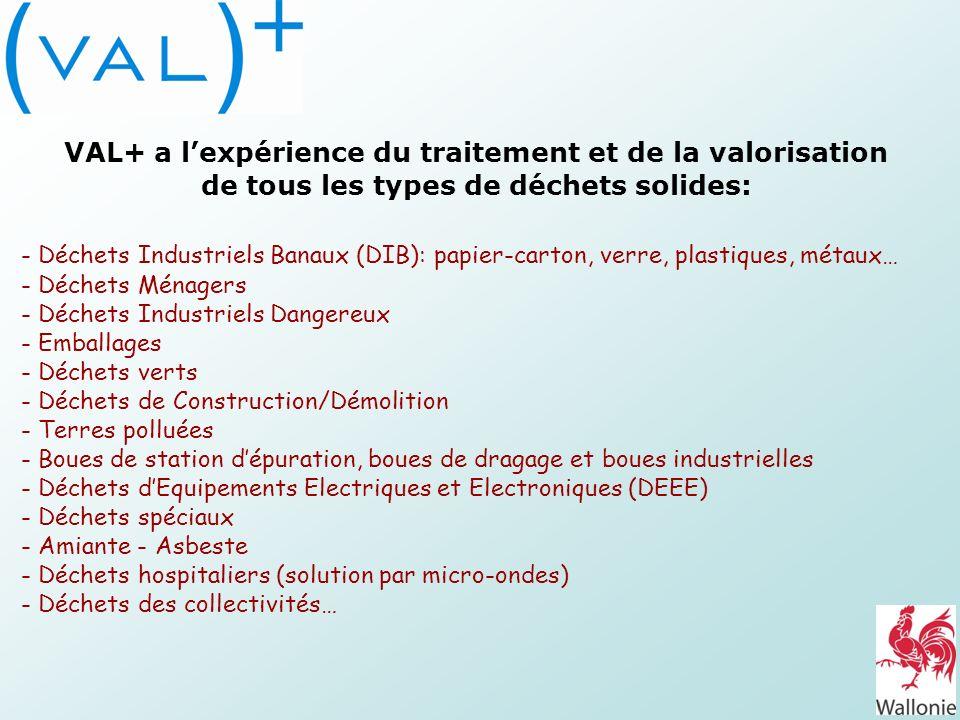 VAL+ a lexpérience du traitement et de la valorisation de tous les types de déchets solides: - Déchets Industriels Banaux (DIB): papier-carton, verre,