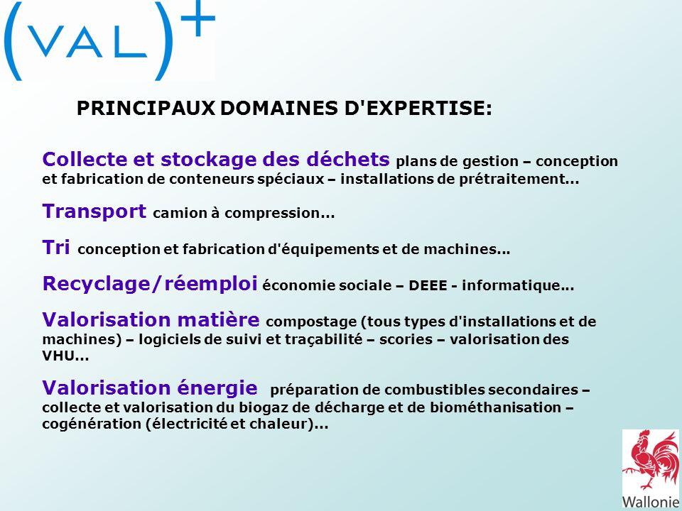 PRINCIPAUX DOMAINES D'EXPERTISE: Collecte et stockage des déchets plans de gestion – conception et fabrication de conteneurs spéciaux – installations