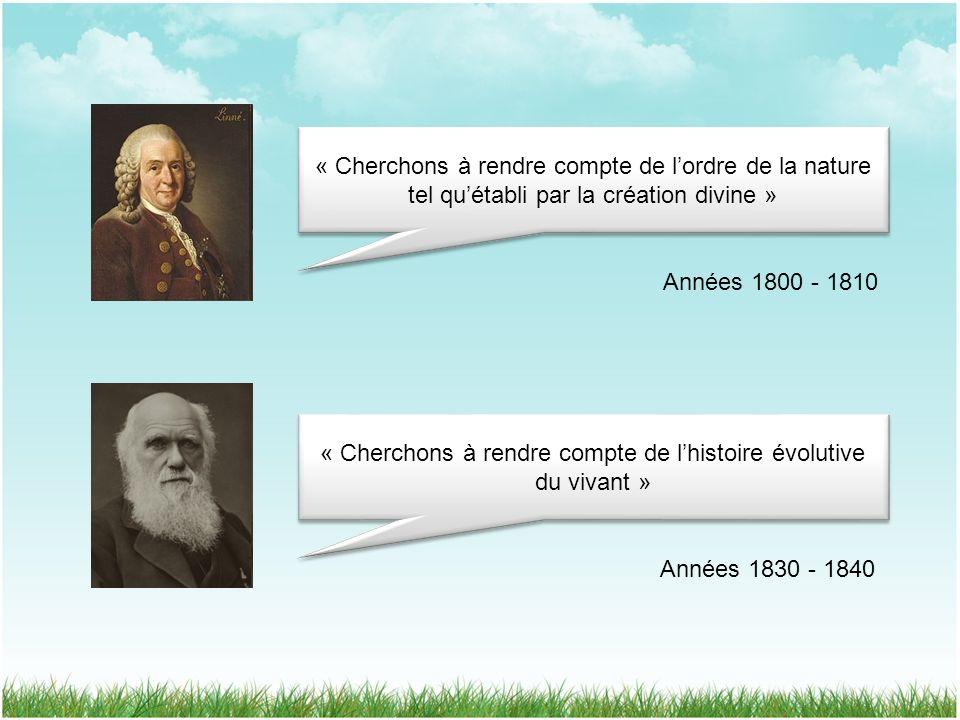 « Cherchons à rendre compte de lordre de la nature tel quétabli par la création divine » « Cherchons à rendre compte de lhistoire évolutive du vivant