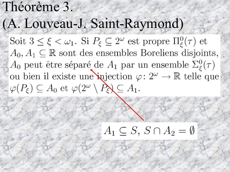 Théorème 2.