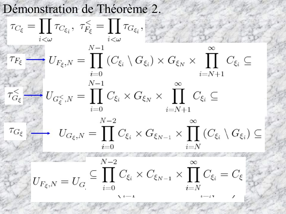 Démonstration de Théorème 2.
