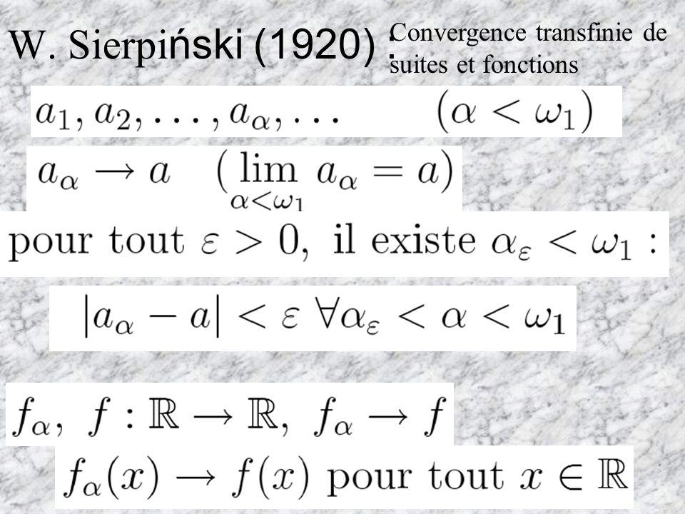 Convergence de suites transfinies de fonctions… …et charactérisation des ensembles Boreliens transfinies-transfinies-transfinies-transfinies-transfinies-transfinies-transfinies Tamás Mátrai