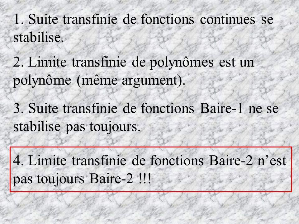 1.Suite transfinie de fonctions continues se stabilise.