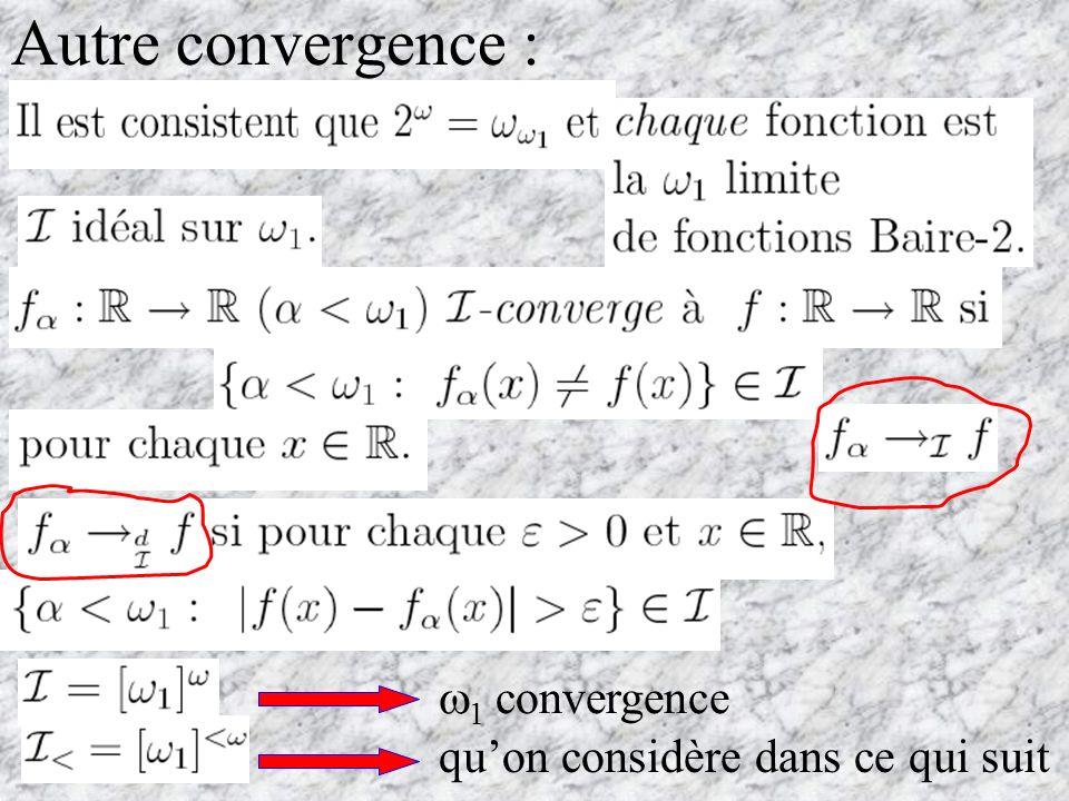 Z. Grande : fonctions ponctuellement discontinues ; fonctions continues presque partout ; autres classes ; M. Dindo š :